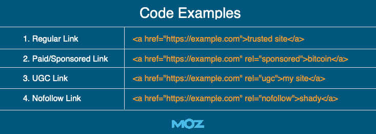 sample-code-rel-link